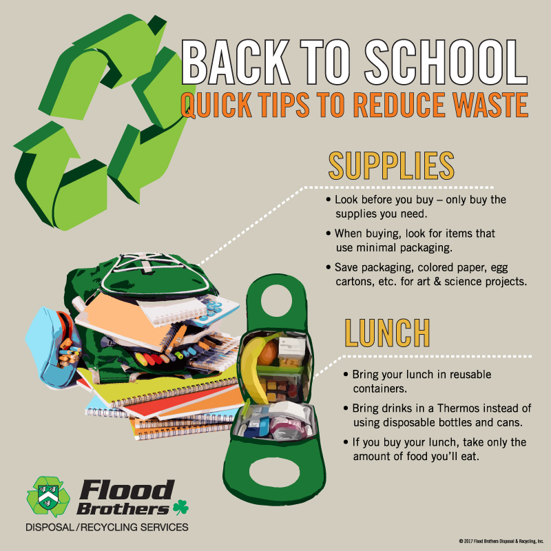 Quick Tips to Reduce Waste